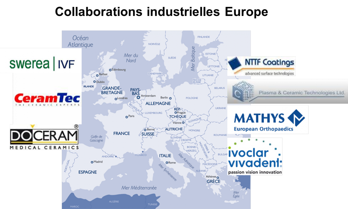 Collaborations industrielles Europe